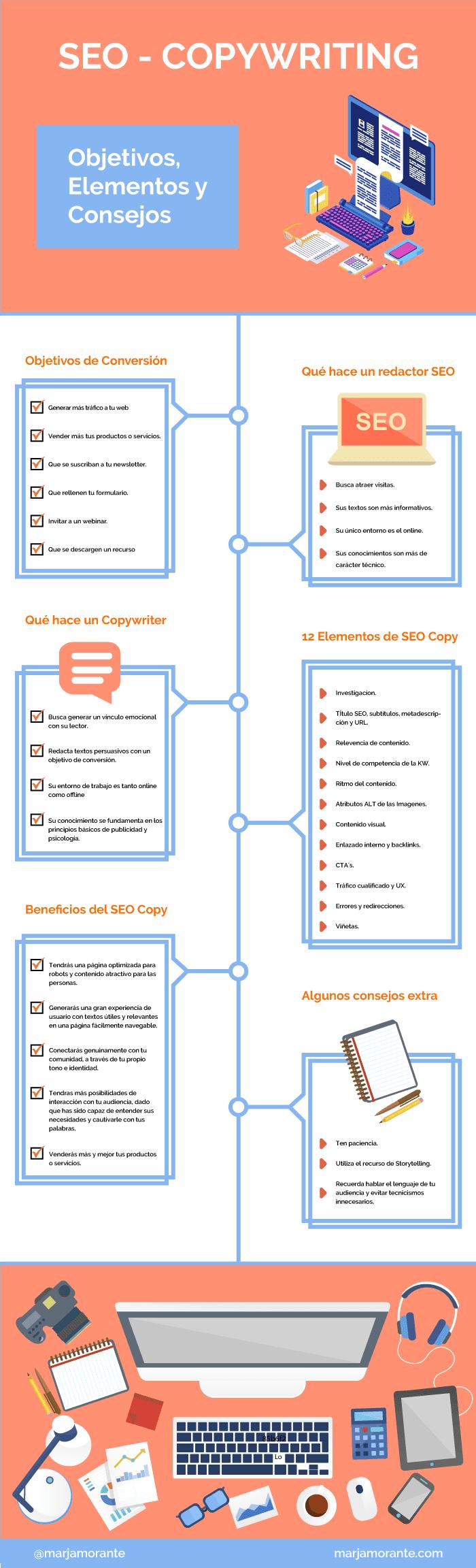 infografia seo copy
